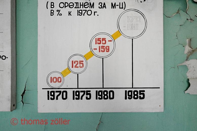 2017tschernobyl_5_238
